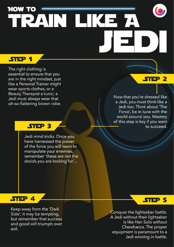 How To Train Like A Jedi Infographic