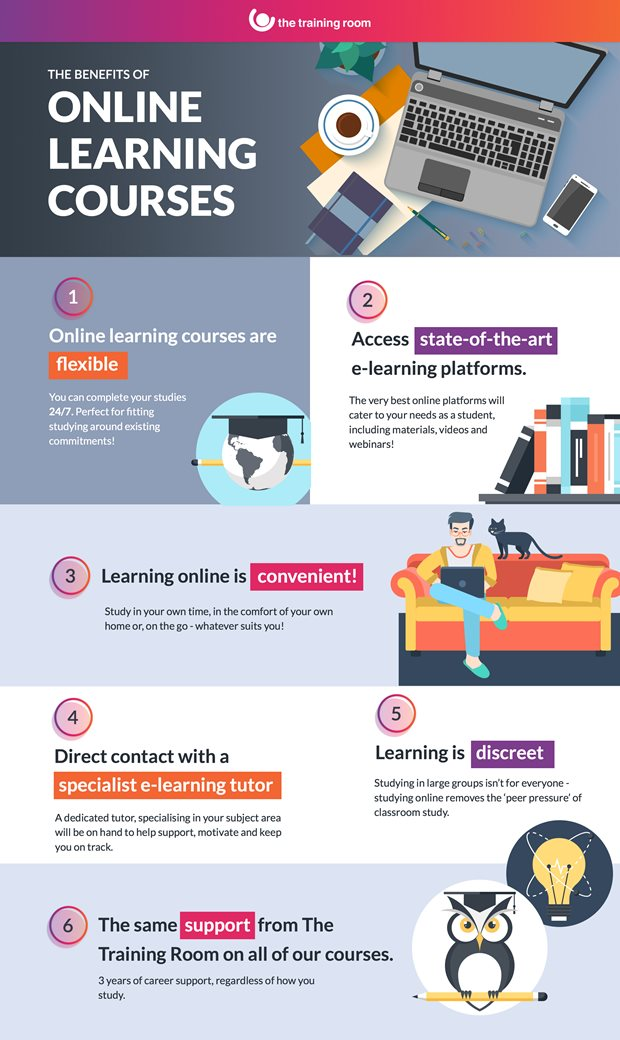 Infographic benefits of online courses