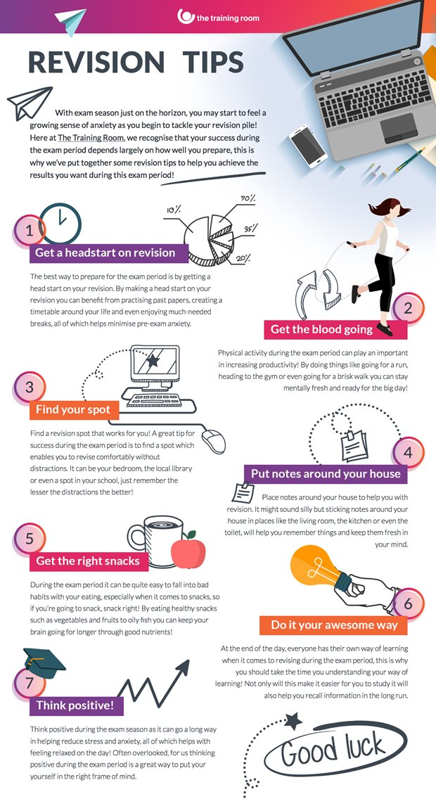 infographic showing revision tips