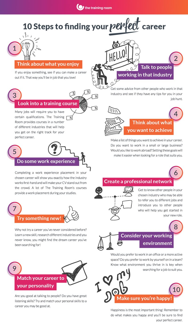 10 steps for a perfect career